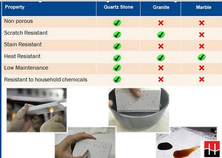 China Quartz Surfaces Furniture tops
